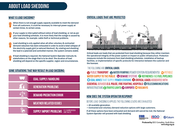 Infographics: Load shedding and electricity supply | Brand