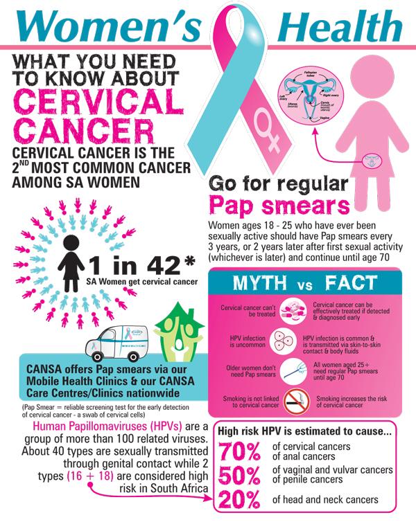 cervical-cancer-infographic web