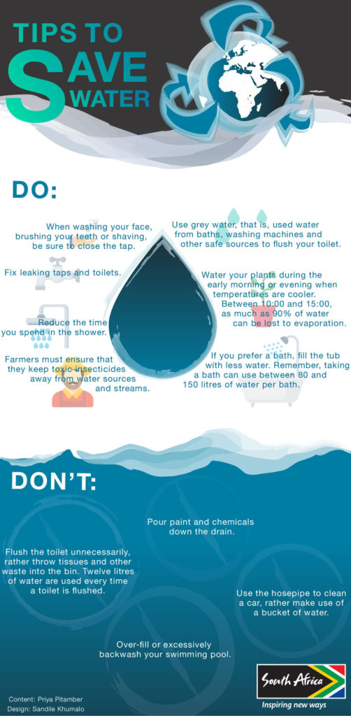 save_water_info_800