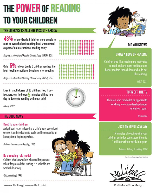 power-of-reading_infographic_web