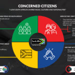 EI 7211 Concerned Citizens_infographic