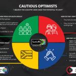 Cautious Optimists_updated