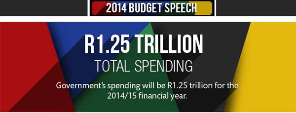 South Africa Budget 2014