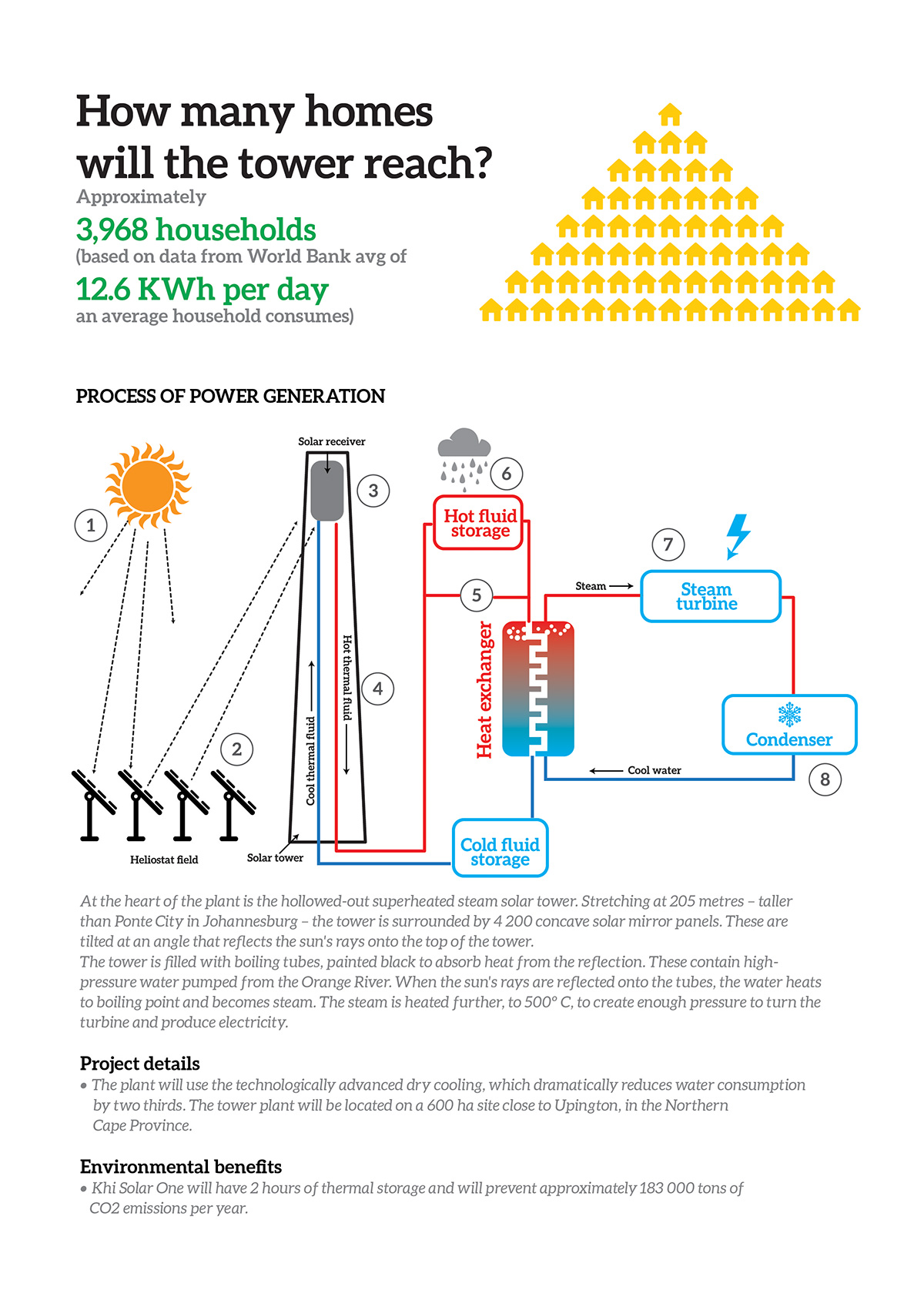 Khi Solar e renewable energy for the ages