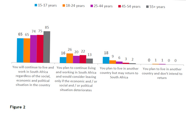 brand_south_africa_research_youth_article