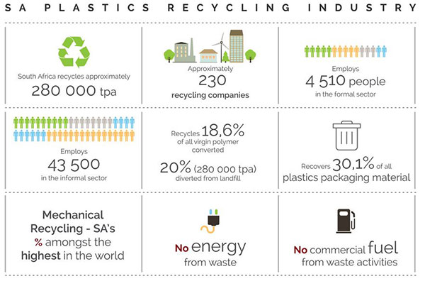 recycling graphic